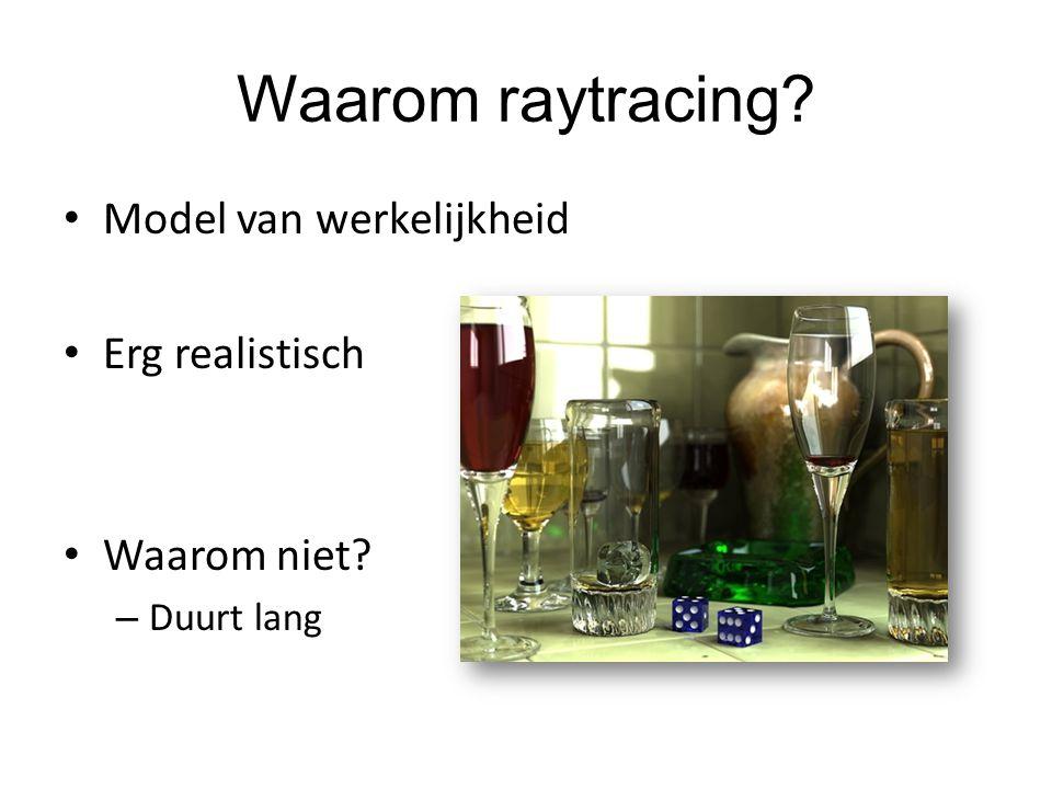 Waarom raytracing Model van werkelijkheid Erg realistisch