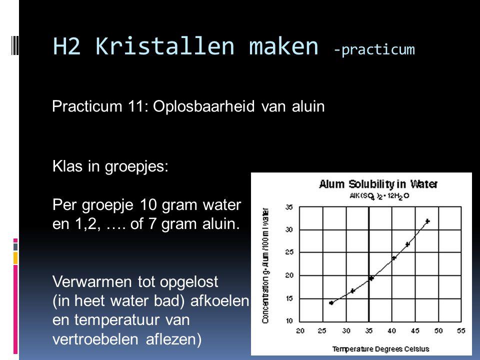 H2 Kristallen maken -practicum