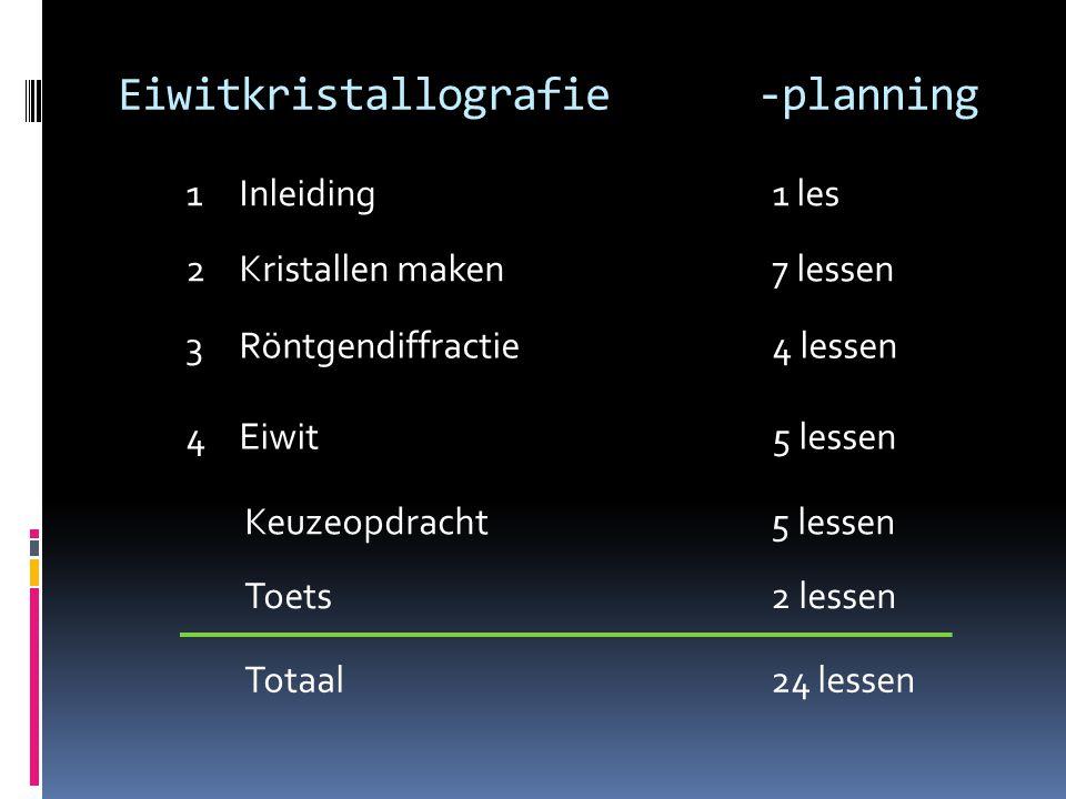 Eiwitkristallografie -planning