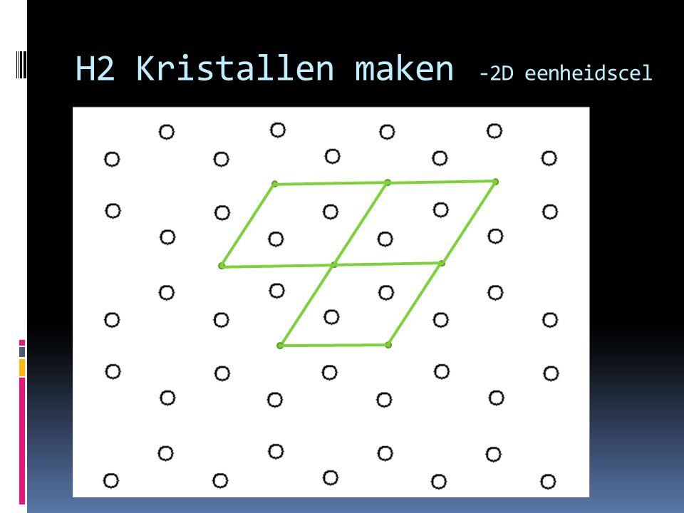 H2 Kristallen maken -2D eenheidscel