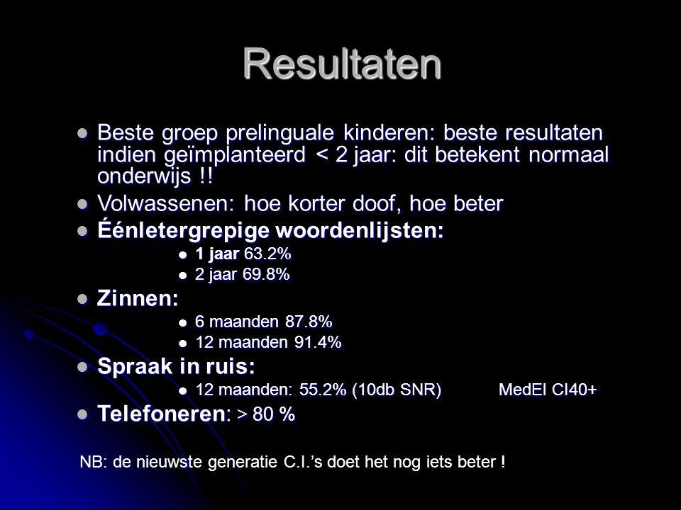 Resultaten Beste groep prelinguale kinderen: beste resultaten indien geïmplanteerd < 2 jaar: dit betekent normaal onderwijs !!