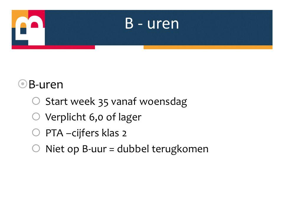 B - uren B-uren Start week 35 vanaf woensdag Verplicht 6,0 of lager