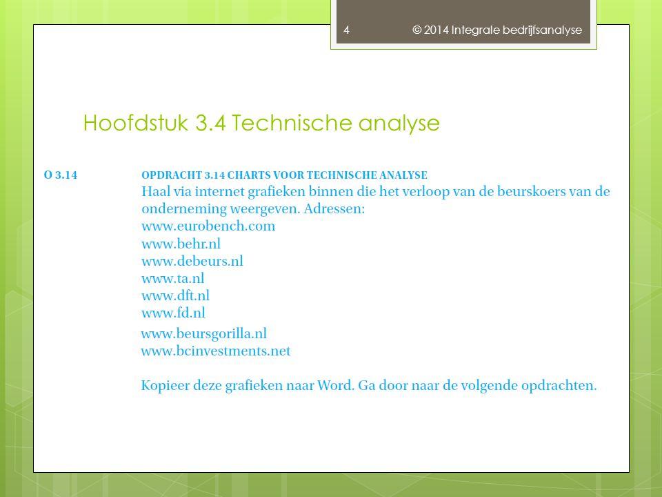 Hoofdstuk 3.4 Technische analyse