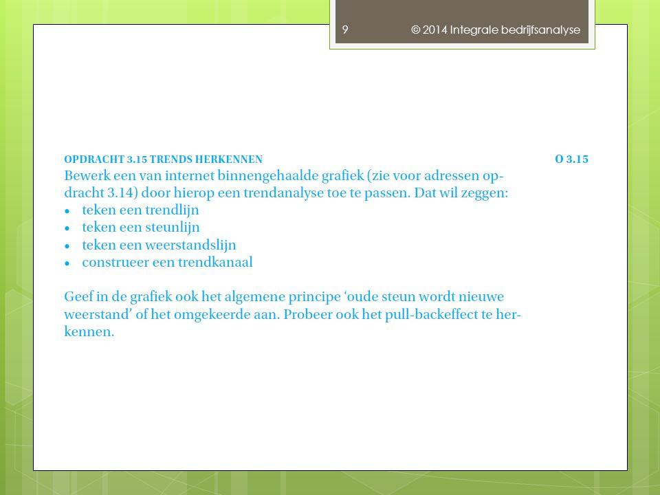 © 2014 Integrale bedrijfsanalyse