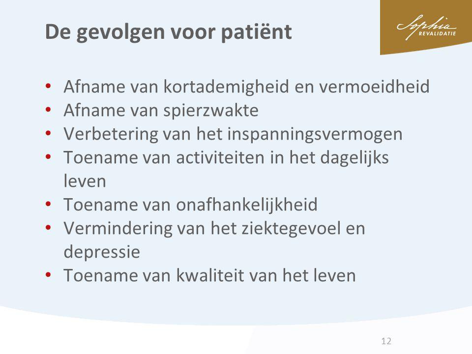 De gevolgen voor patiënt