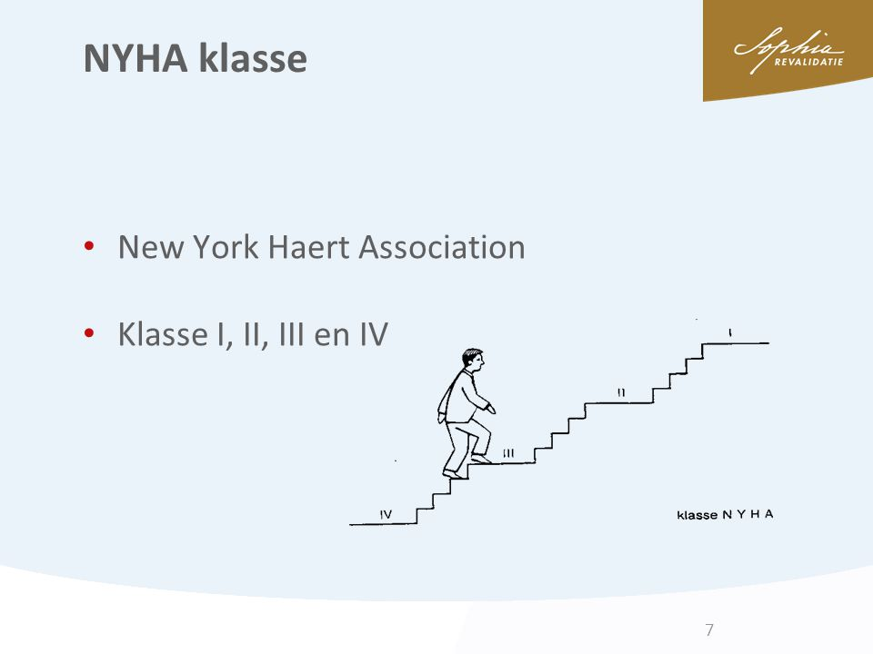 NYHA klasse New York Haert Association Klasse I, II, III en IV