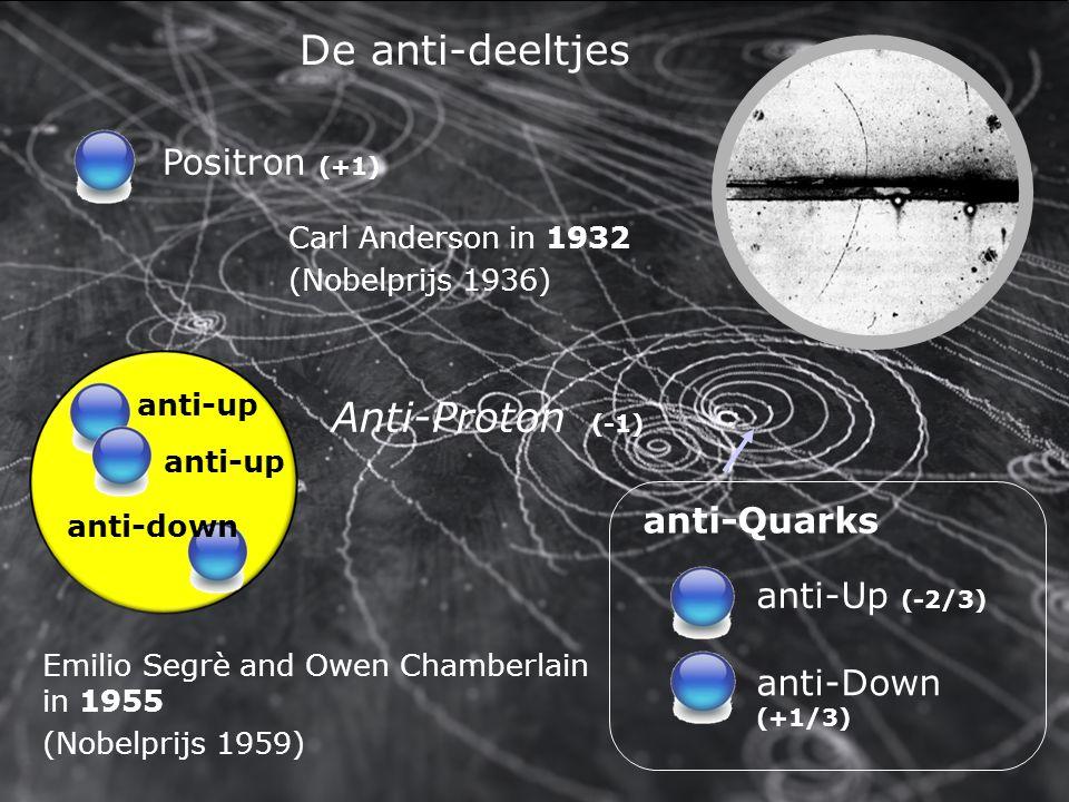 De anti-deeltjes Anti-Proton (-1) Positron (+1) anti-Quarks