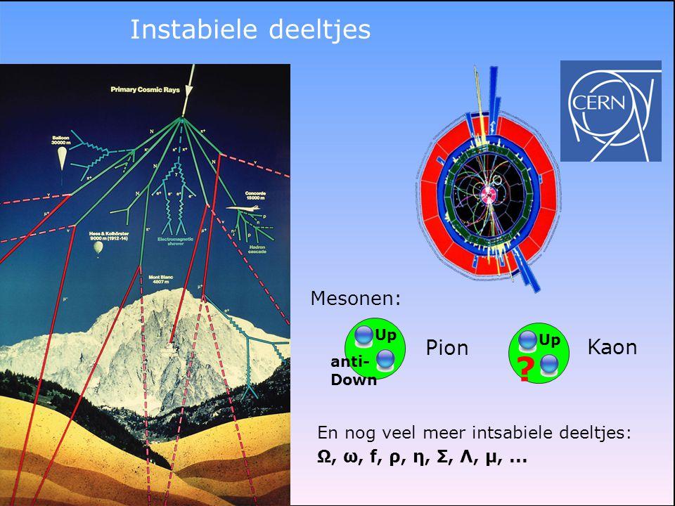 Instabiele deeltjes Pion Kaon Mesonen: