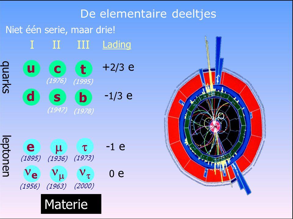 u d e e c s   t b   Materie De elementaire deeltjes I II III