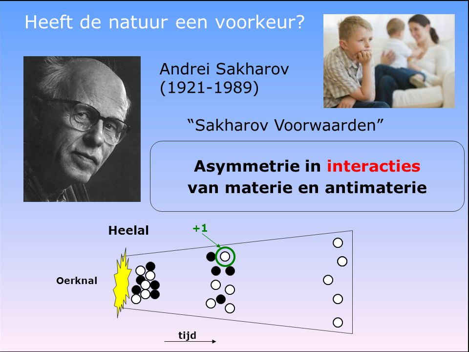 Asymmetrie in interacties van materie en antimaterie