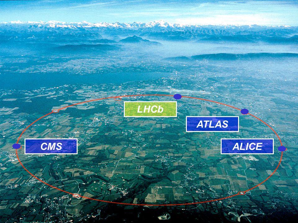 LHCb ATLAS CMS ALICE 33