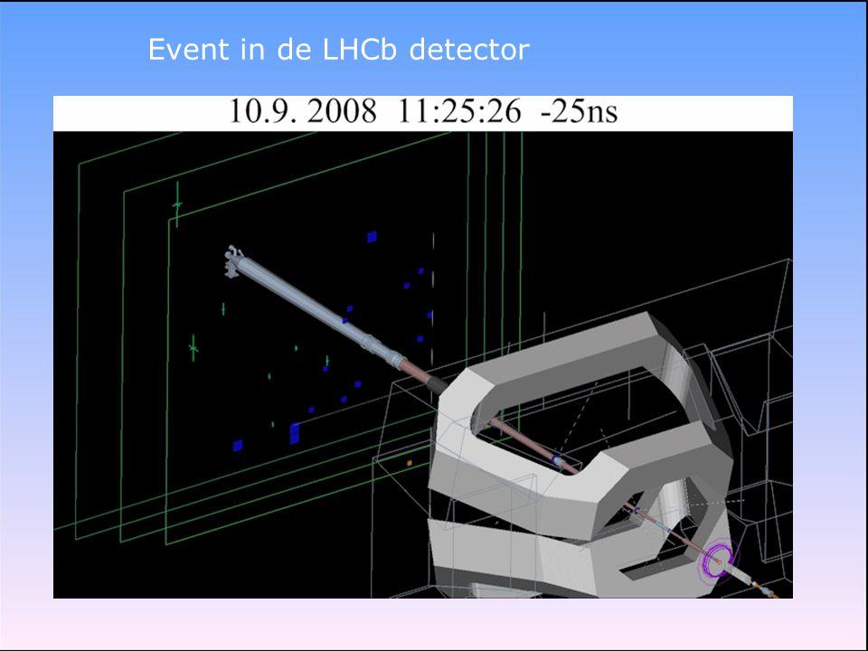 Event in de LHCb detector
