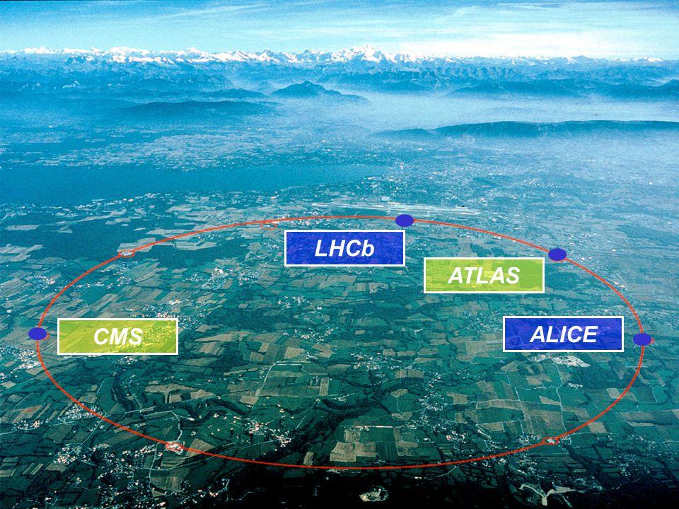 LHCb ATLAS CMS ALICE 38