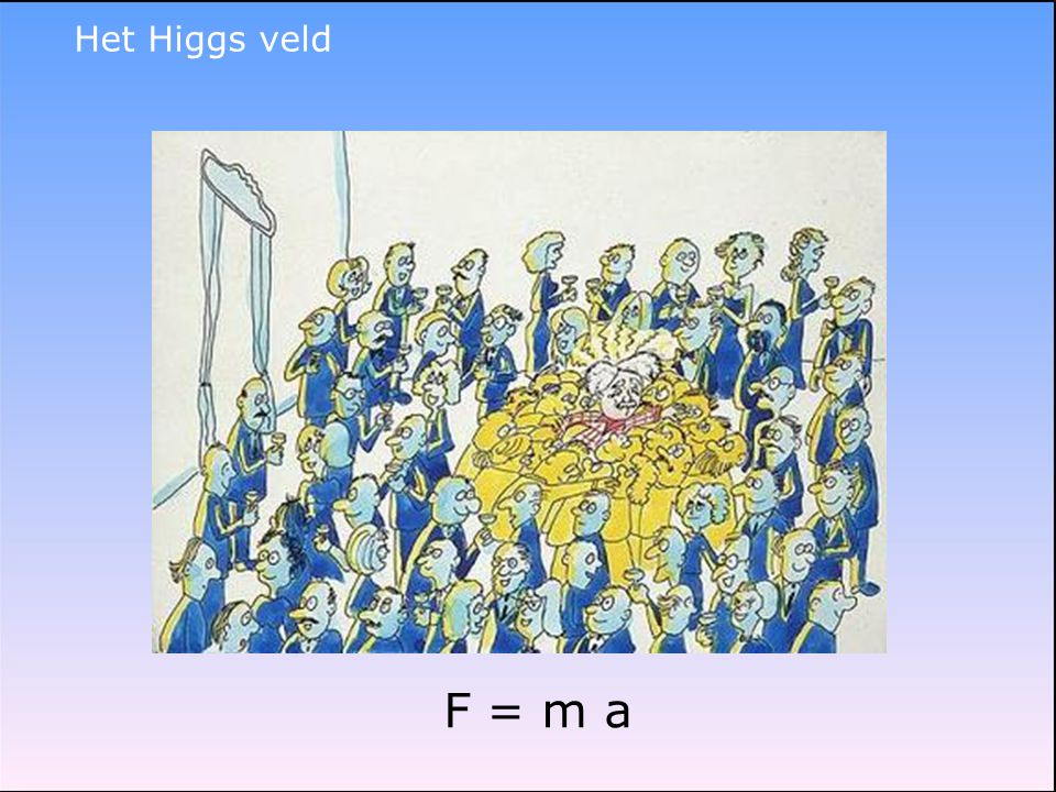 Het Higgs veld F = m a