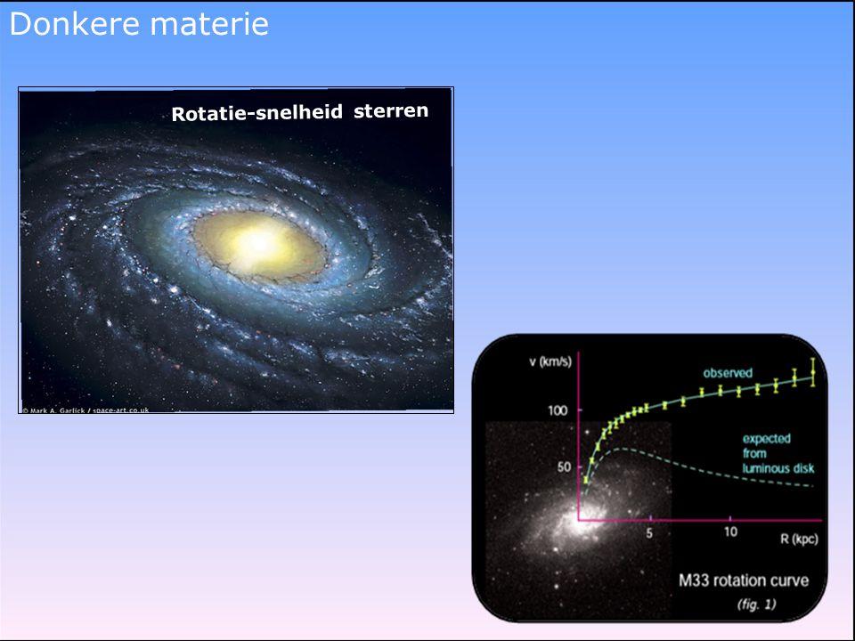 Donkere materie Rotatie-snelheid sterren Rotatie-curves 48