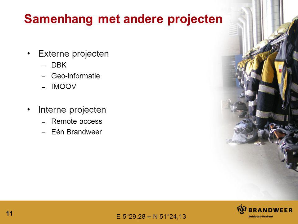 Samenhang met andere projecten