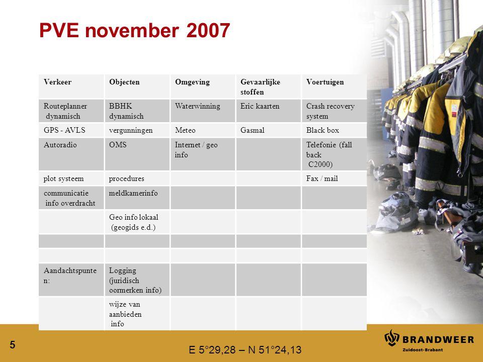 PVE november 2007 Verkeer Objecten Omgeving Gevaarlijke stoffen