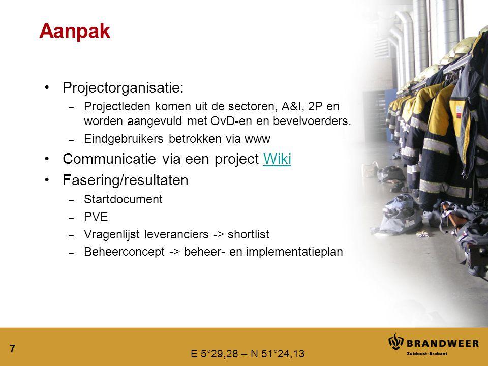 Aanpak Projectorganisatie: Communicatie via een project Wiki