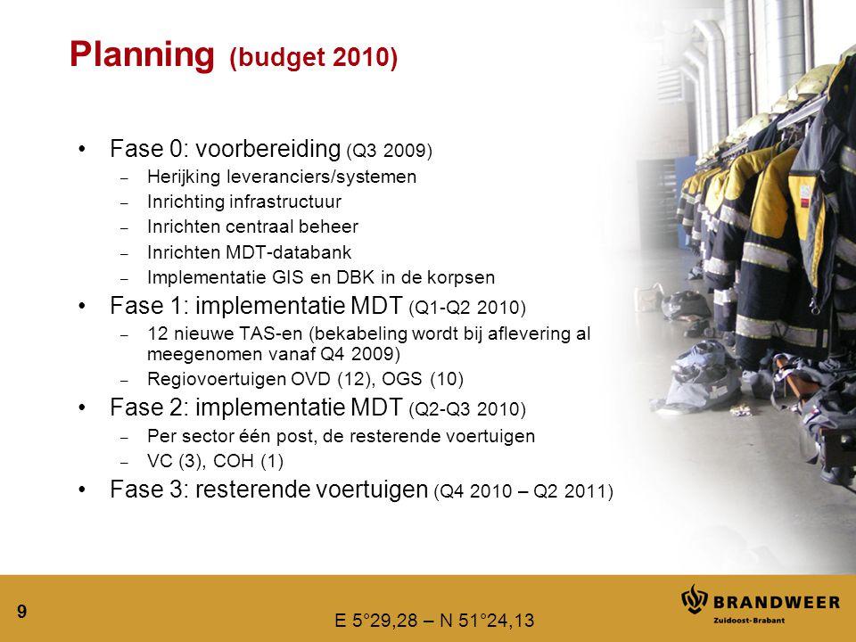 Planning (budget 2010) Fase 0: voorbereiding (Q3 2009)