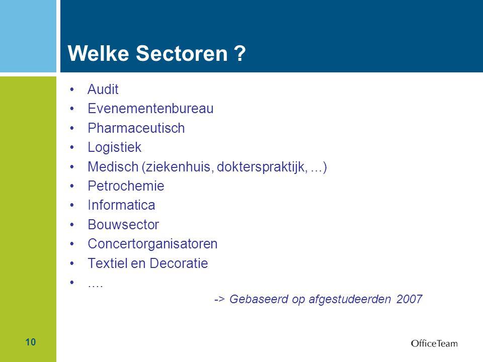 Welke Sectoren Audit Evenementenbureau Pharmaceutisch Logistiek