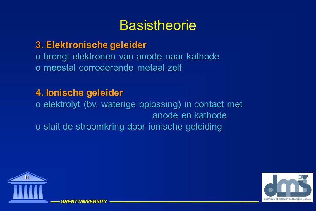 Basistheorie 3. Elektronische geleider