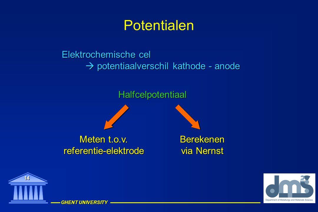 Meten t.o.v. referentie-elektrode