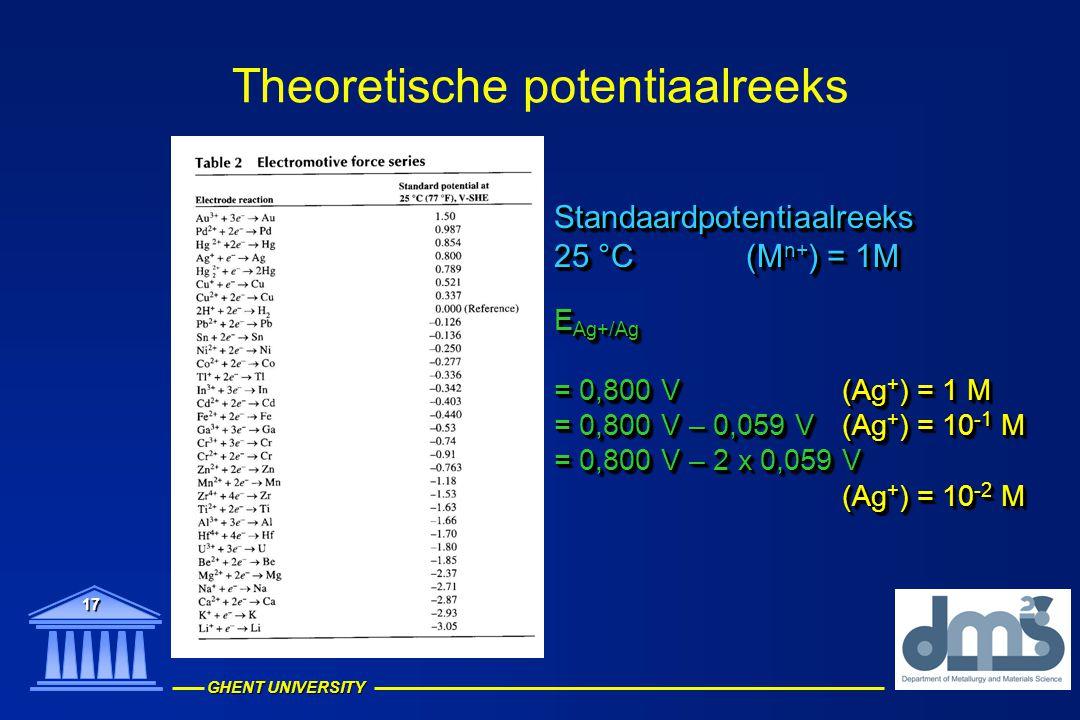 Theoretische potentiaalreeks