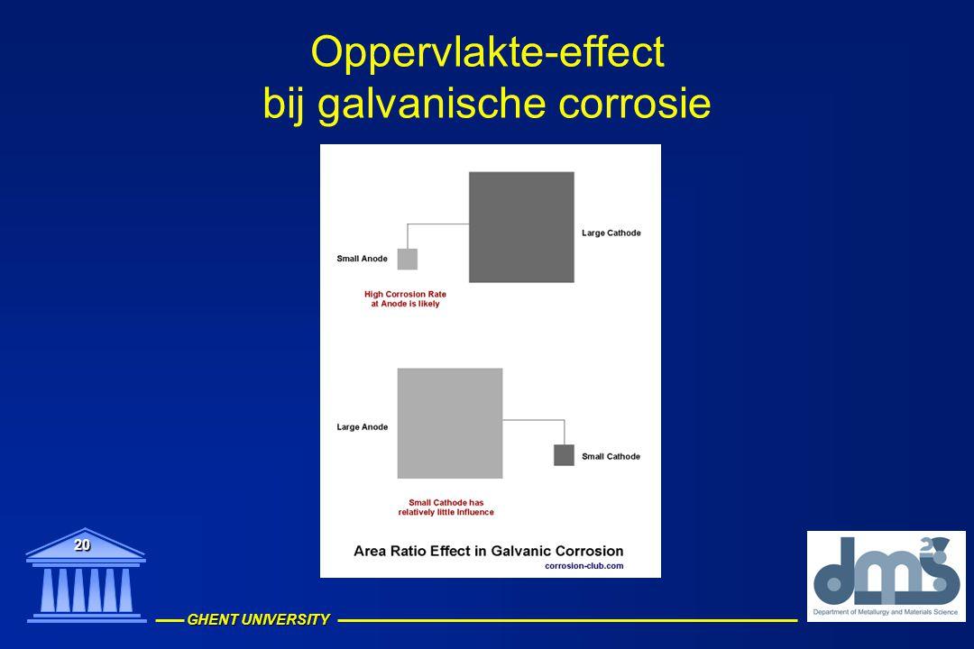 Oppervlakte-effect bij galvanische corrosie