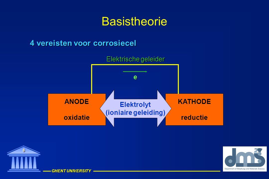 Basistheorie 4 vereisten voor corrosiecel Elektrische geleider e