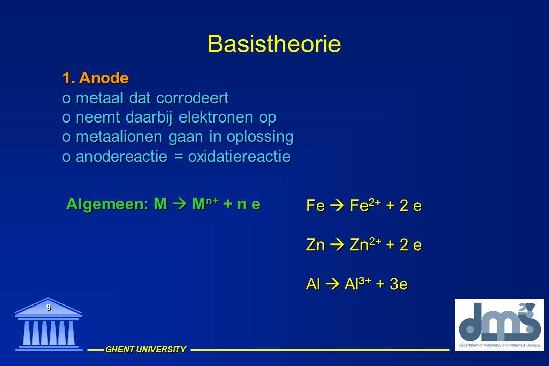 Basistheorie 1. Anode metaal dat corrodeert