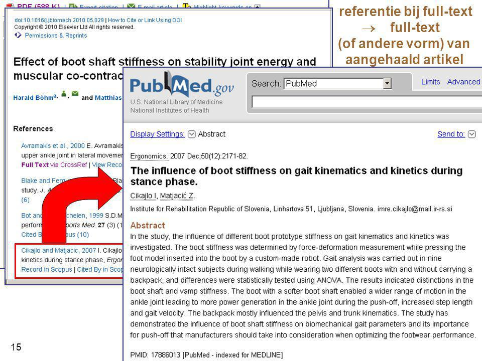 referentie bij full-text