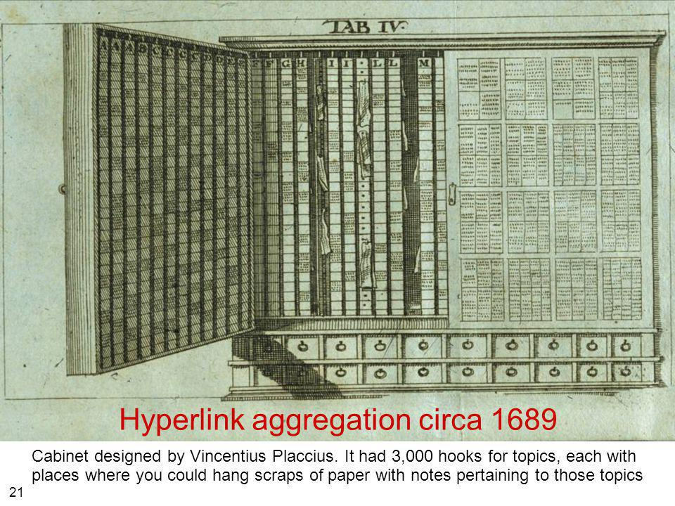 Hyperlink aggregation circa 1689