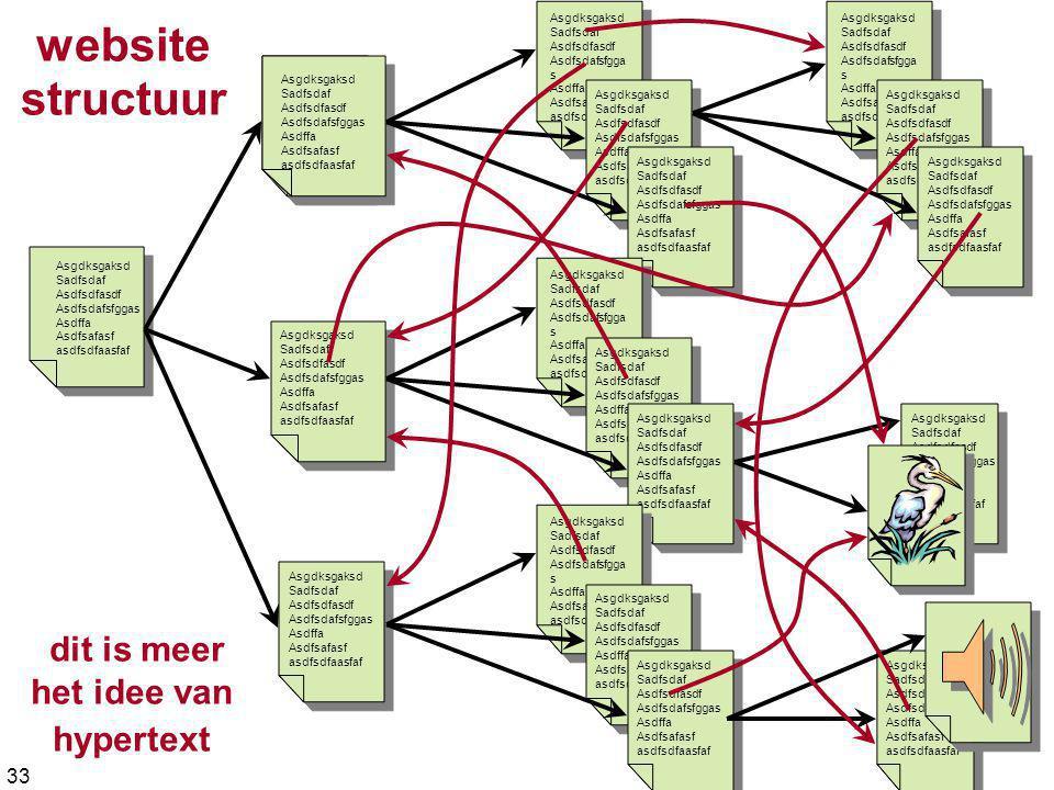 website structuur dit is meer het idee van hypertext 33 Asgdksgaksd