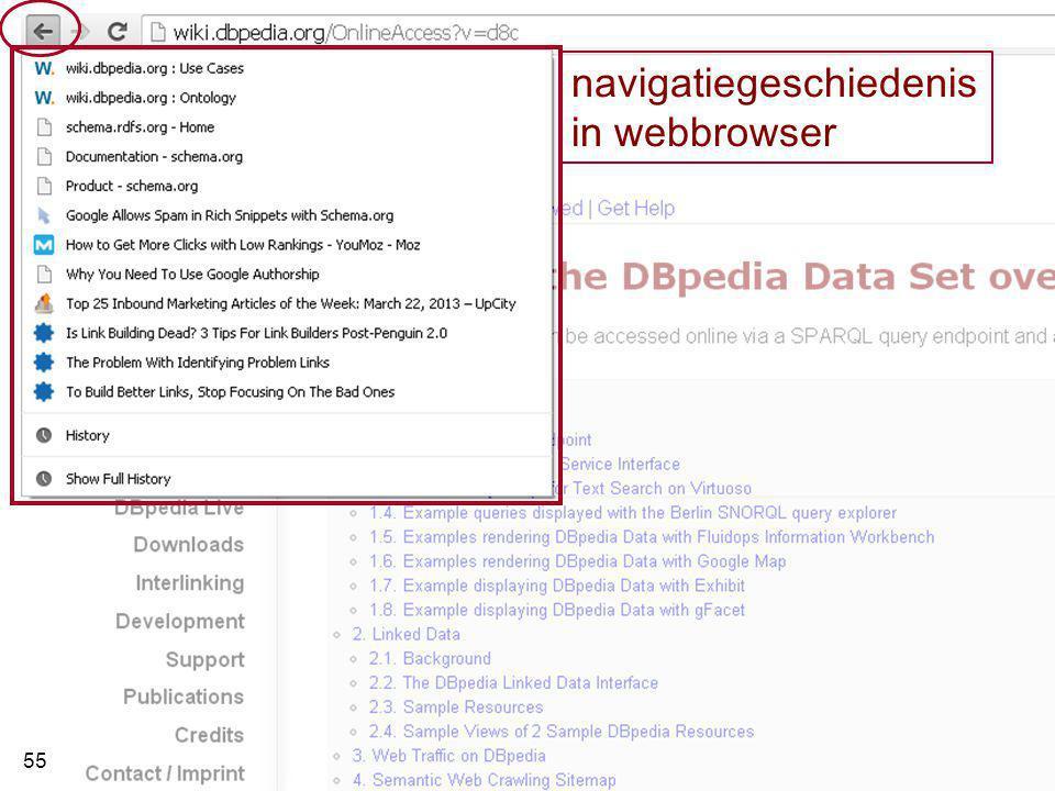 navigatiegeschiedenis in webbrowser