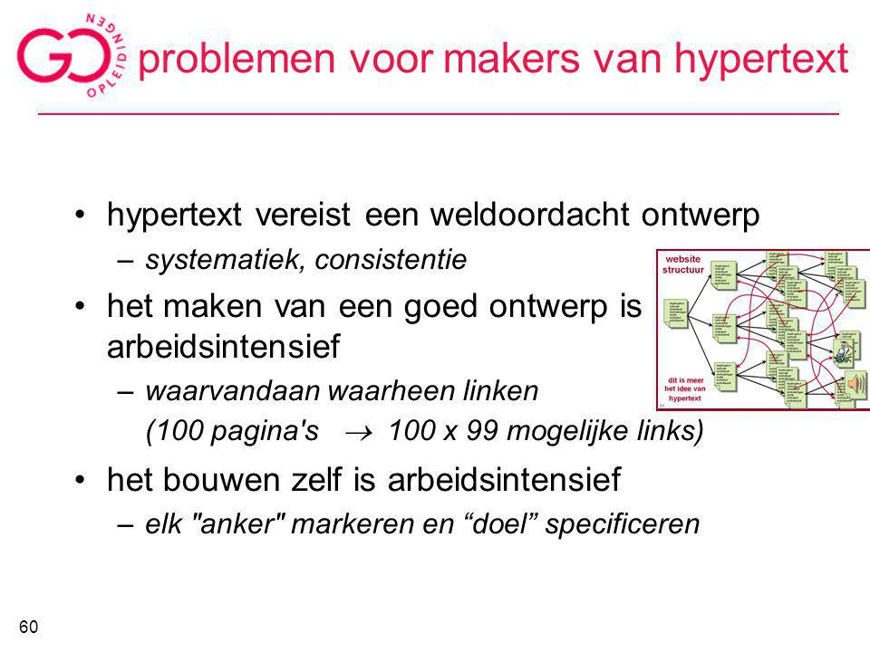 problemen voor makers van hypertext