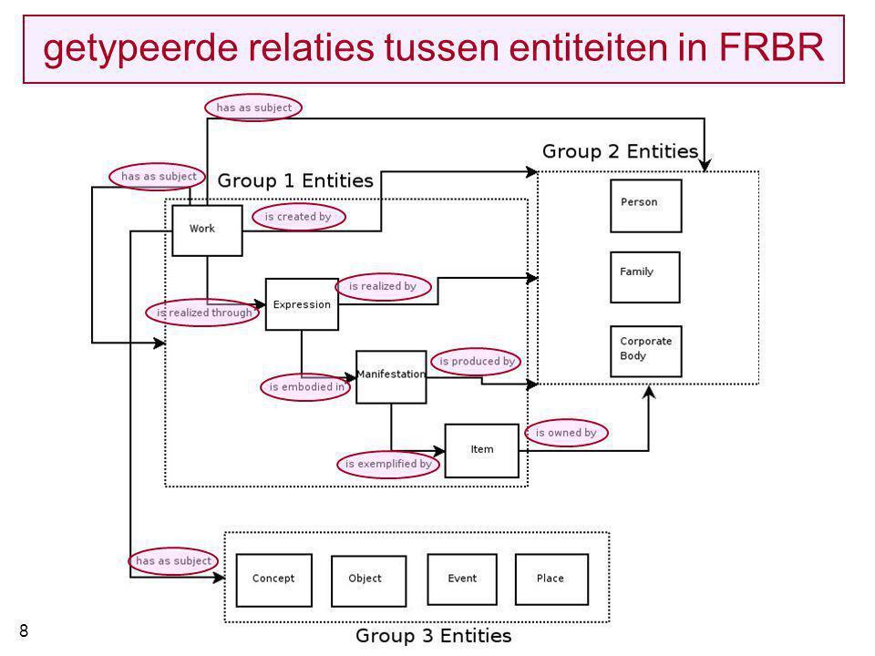 getypeerde relaties tussen entiteiten in FRBR