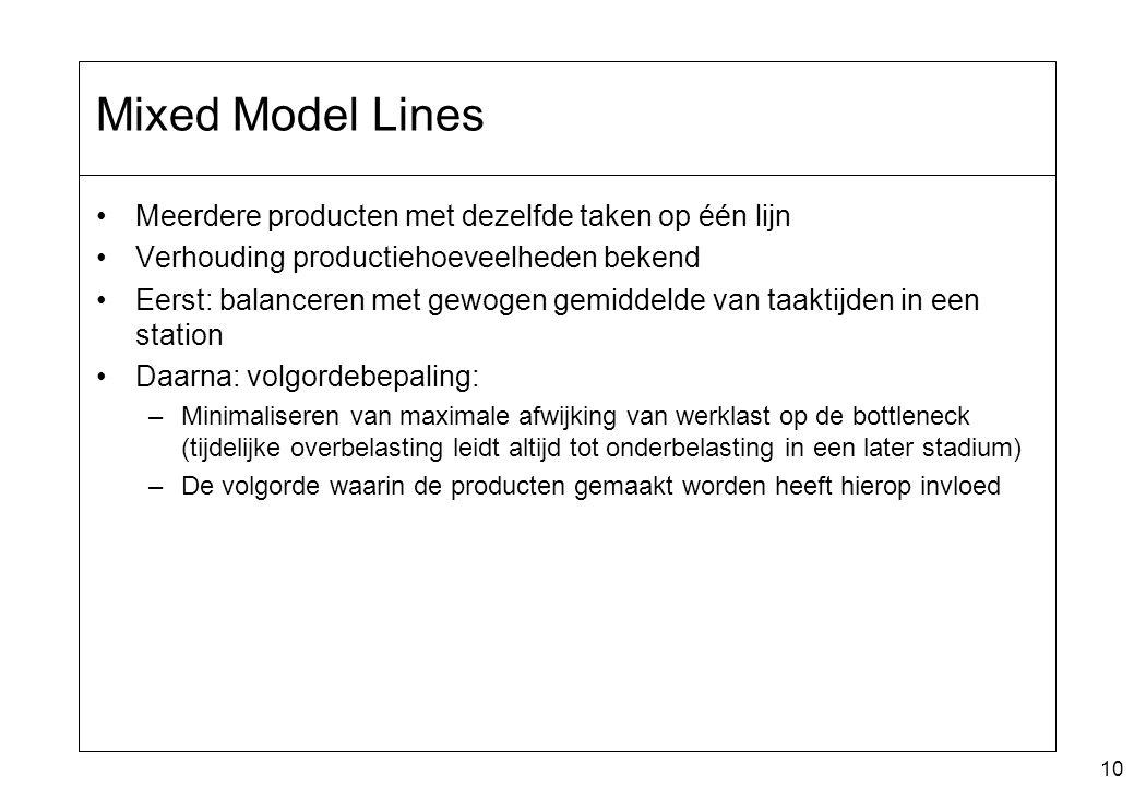 Mixed Model Lines Meerdere producten met dezelfde taken op één lijn