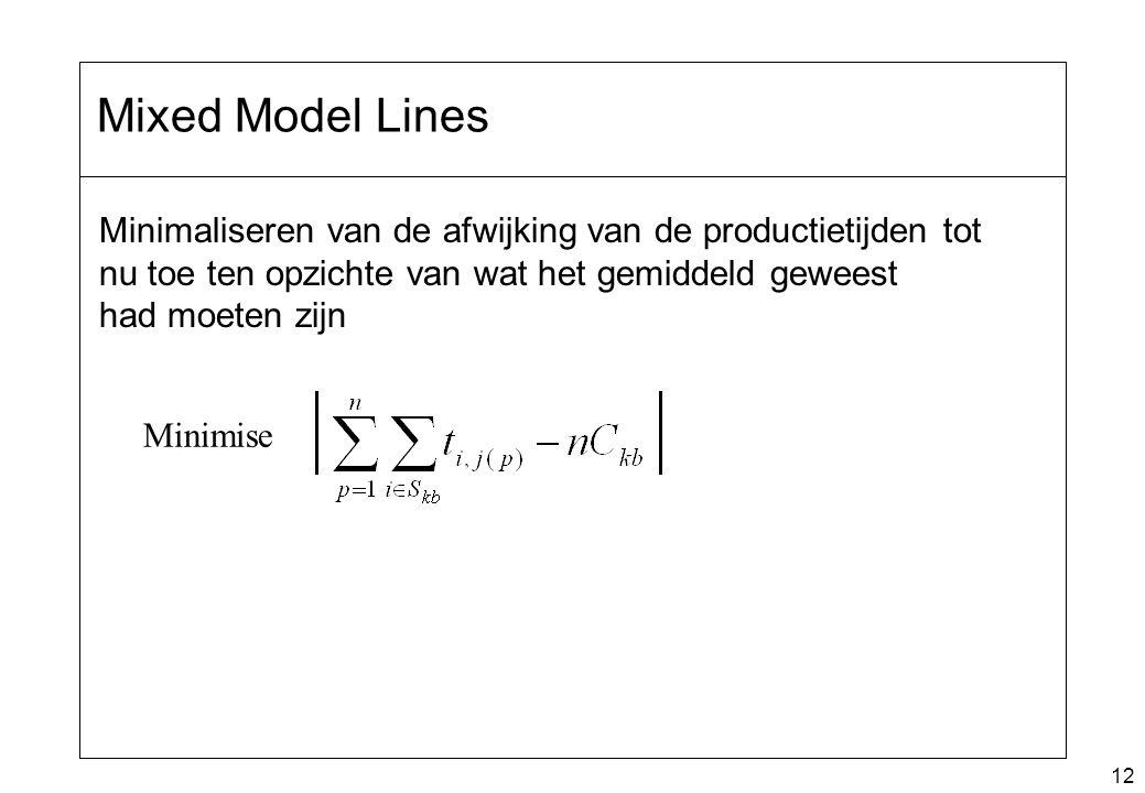 Mixed Model Lines Minimaliseren van de afwijking van de productietijden tot. nu toe ten opzichte van wat het gemiddeld geweest.
