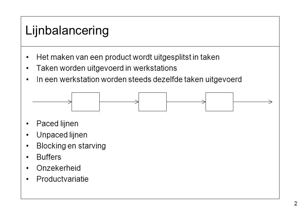 Lijnbalancering Het maken van een product wordt uitgesplitst in taken