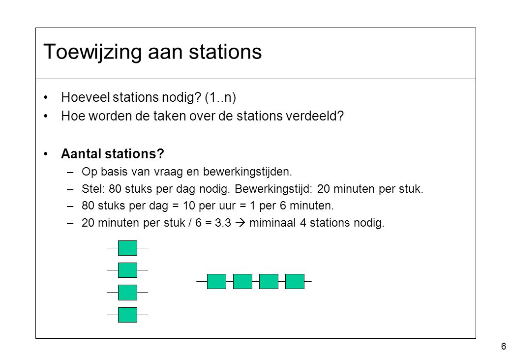 Toewijzing aan stations