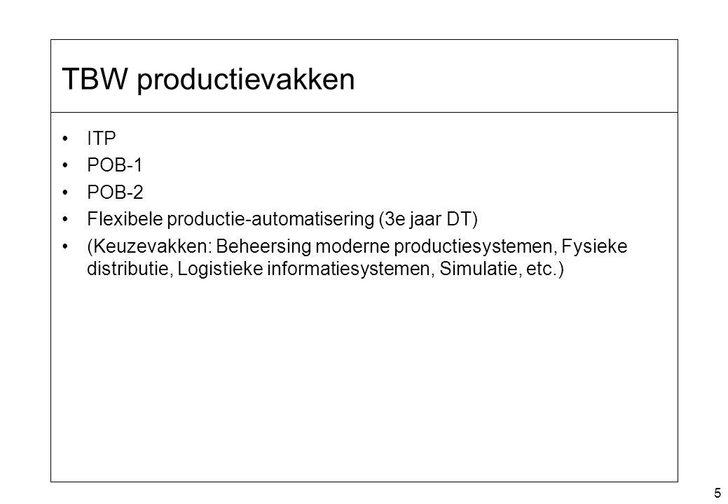 TBW productievakken ITP POB-1 POB-2
