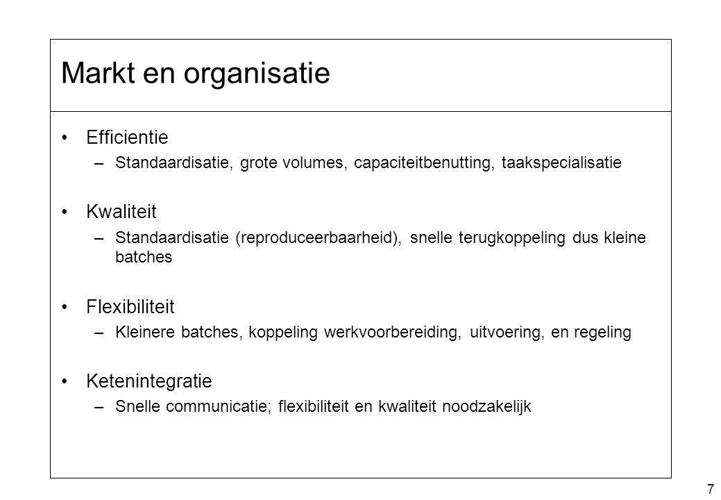 Markt en organisatie Efficientie Kwaliteit Flexibiliteit