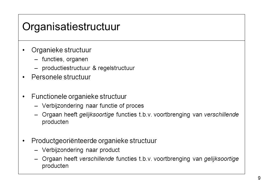 Organisatiestructuur