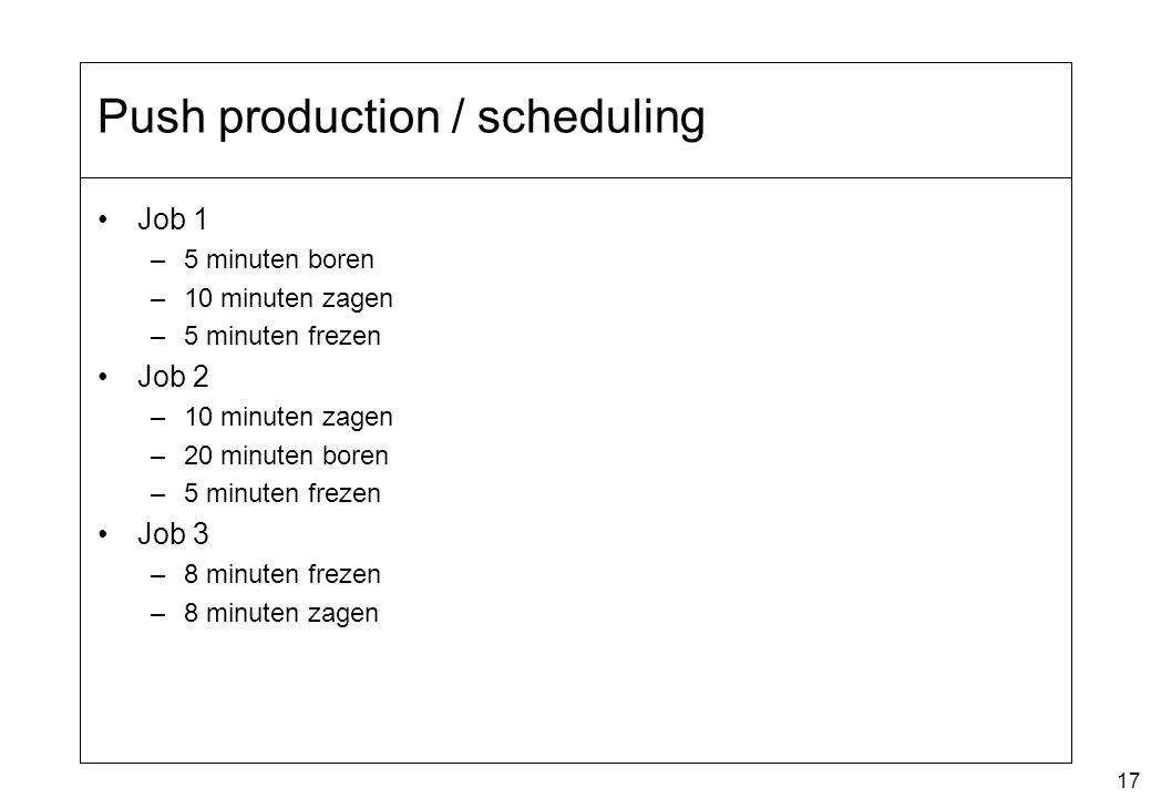 Push production / scheduling