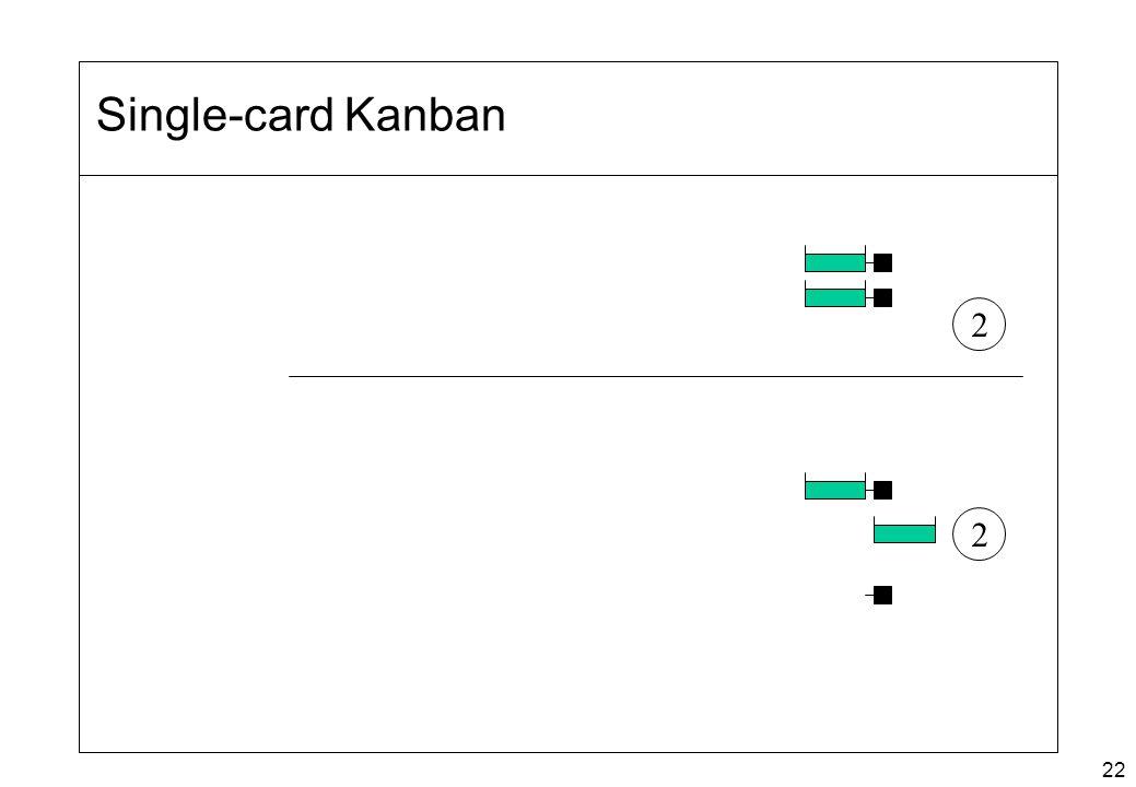 Single-card Kanban 2 2