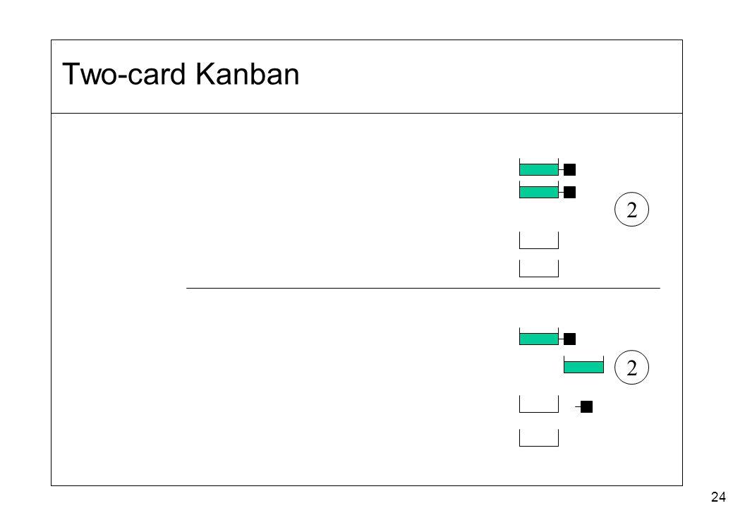 Two-card Kanban 2 2