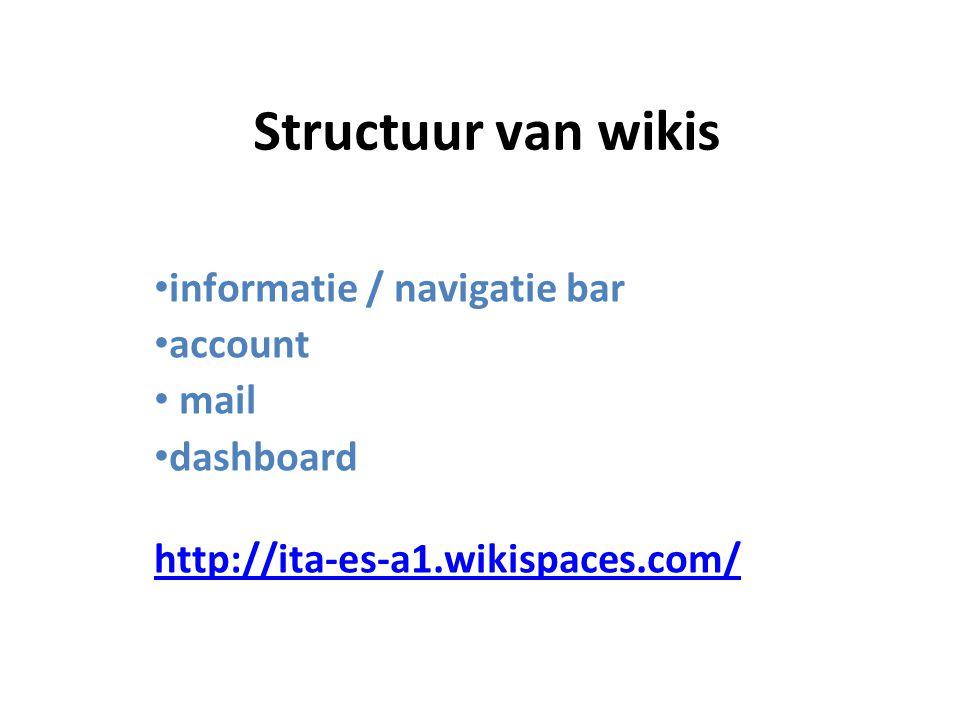 Structuur van wikis informatie / navigatie bar account mail dashboard