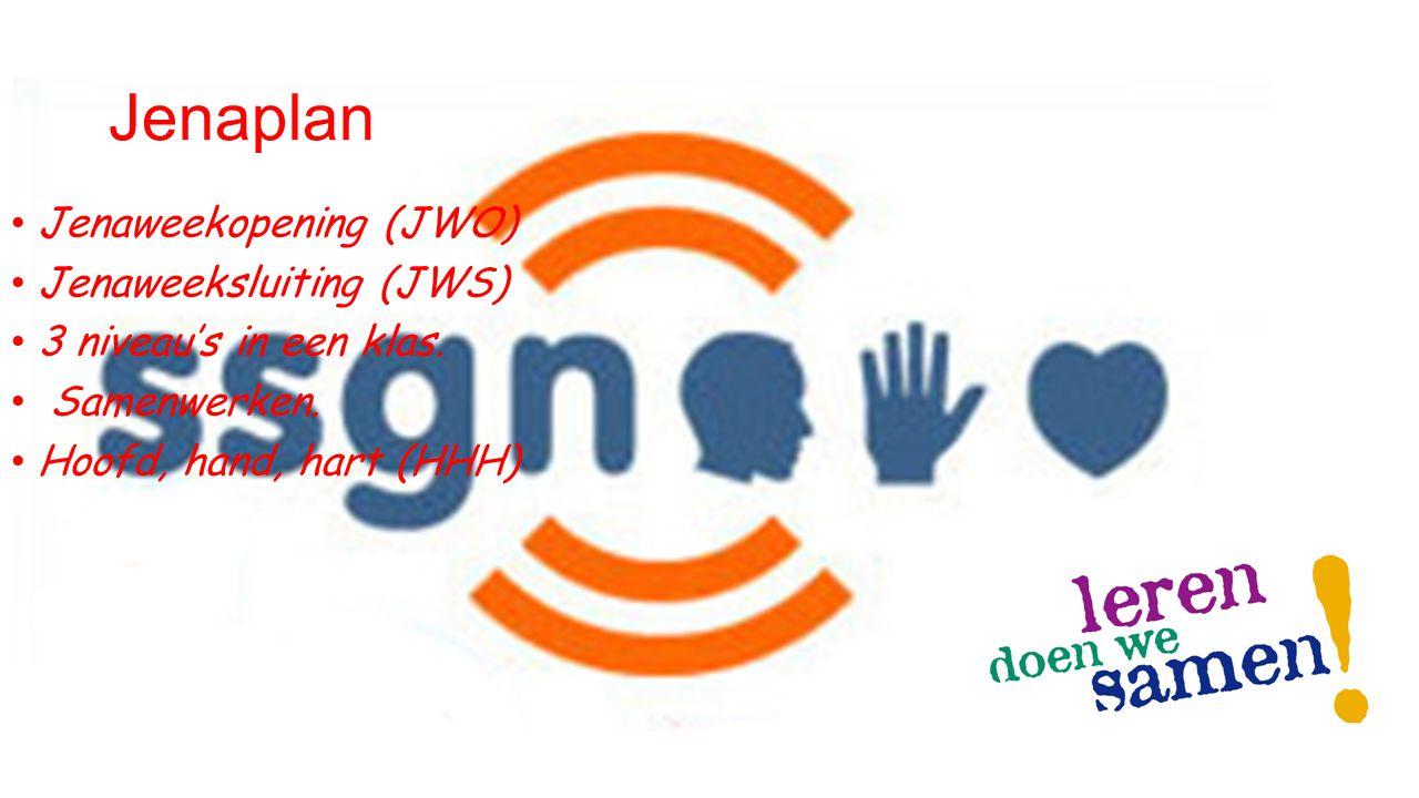 Jenaplan Jenaweekopening (JWO) Jenaweeksluiting (JWS)