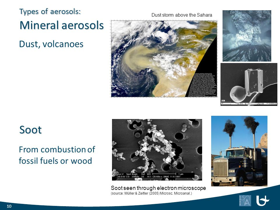 Types of aerosols: Mineral aerosols