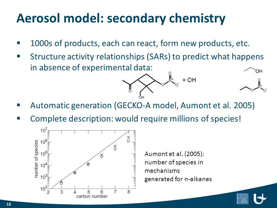 Aerosol model: secondary chemistry